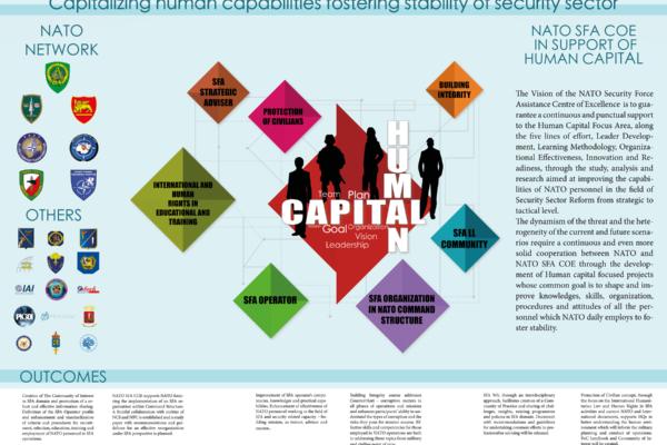 Human Capital Int